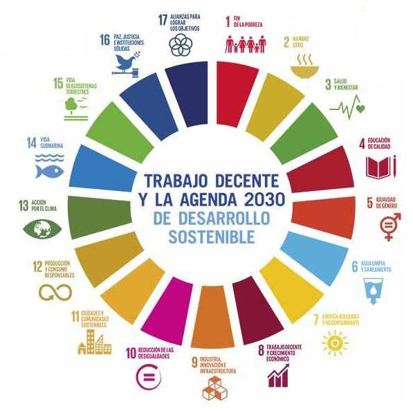 Infografía de los Objetivos de Desarrollo Sostenible